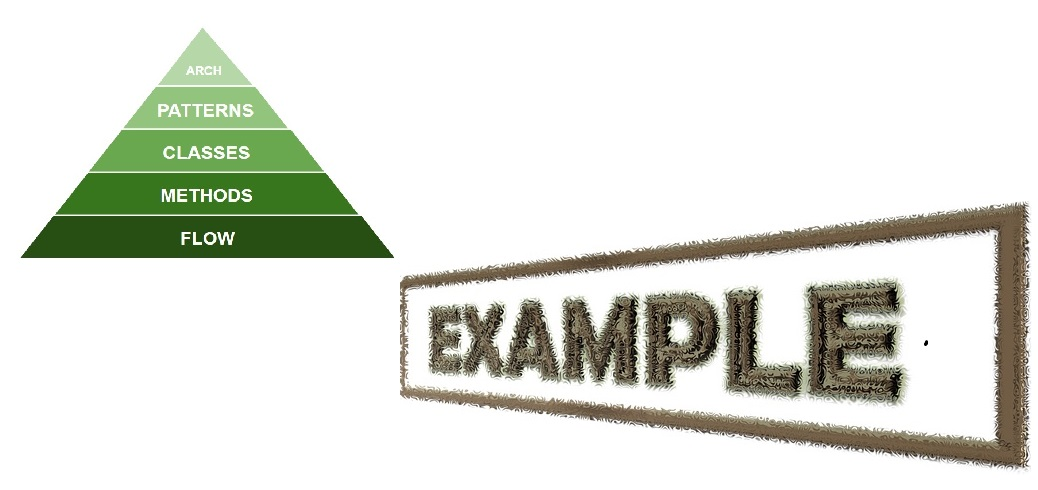 How to clean code according to refactoring pyramid?